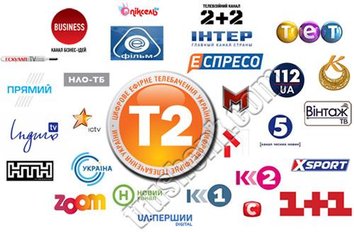 Что надо знать о переходе на цифровое телевидение DVB-T2 в Украине в 2018  году