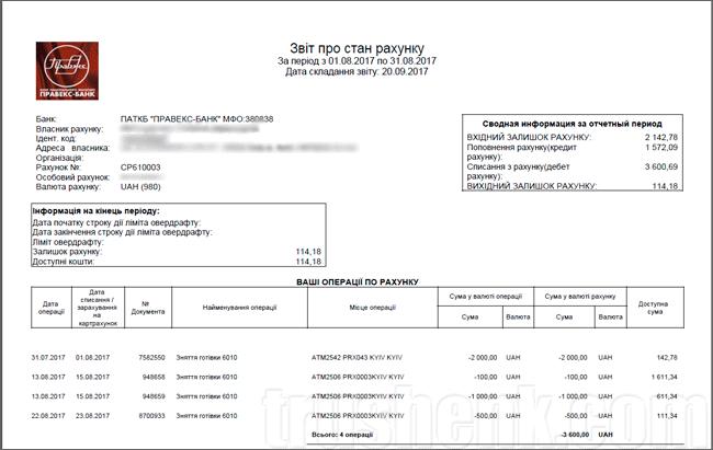 правекс банк онлайн вход клиента