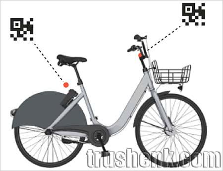 Места, где находится QR-код на велосипеде